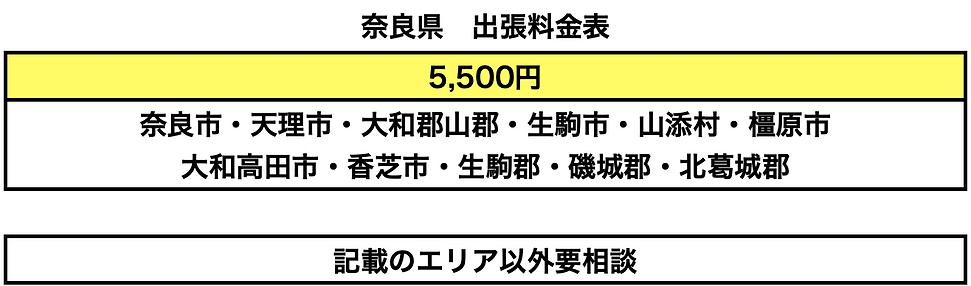 スクリーンショット 2021-07-27 19.37.12.png