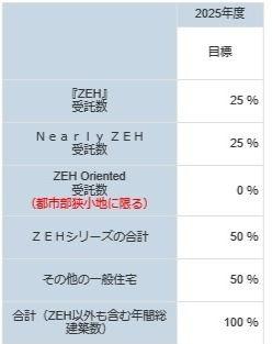 ZEH%25E3%2580%25802020%25E3%2580%2580%25