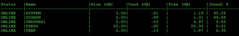 oracle-tablespace-utilization-percentage