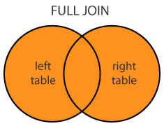 full-outer-join