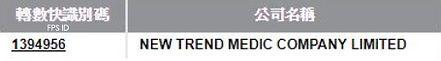 轉數快 -FPS ID, NEW TREND MEDIC .jpg