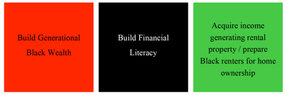 1. Build Generational Black Wealth, 2. Build Financial Literacy, 3. Acquire income generating rental property/prepare Black renters for home ownership