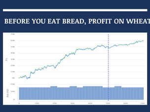 #145: BEFORE YOU EAT BREAD, PROFIT ON WHEAT