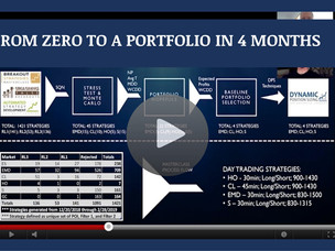 #149: [VIDEO] FROM ZERO TO A PORTFOLIO IN 4 MONTHS