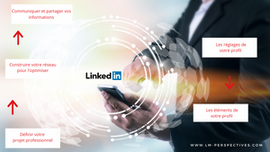 Comprendre la roue dynamique LinkedIn pour booster votre profil !