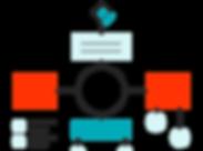Process-and-platform-standardization.png