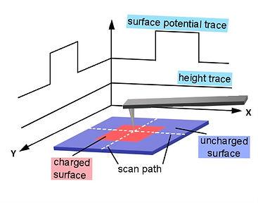 Hu research image.jpg