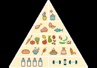 pirâmide-alimentar-2.png