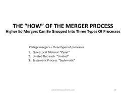 College Mergers_Kimball April 10-19