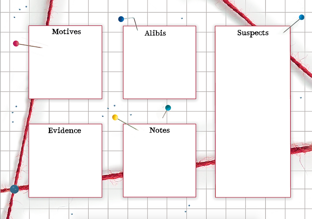 Murder board split into five sections: Motives, Alibis, Evidence, Suspect and Notes
