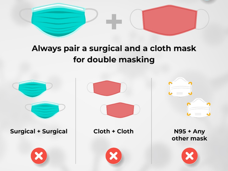 Always pair a surgical and a cloth mask for double masking