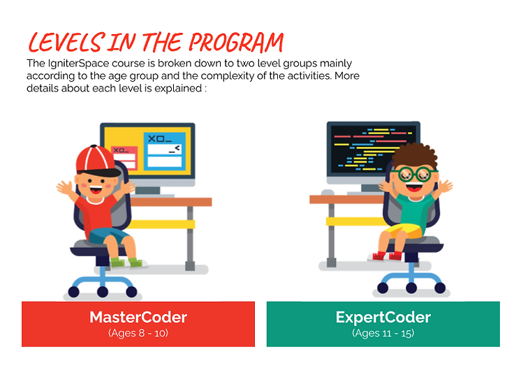 IgniterSpace Online Coding Program Infor