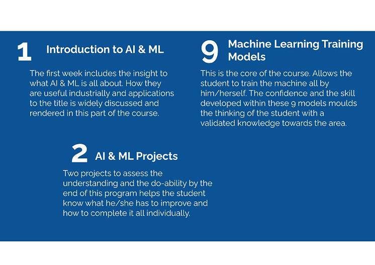 IgniterSpace Online AI & ML Program Info
