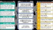 2040683493_idGplq17_B2B_SUCCESS_COURSE_1