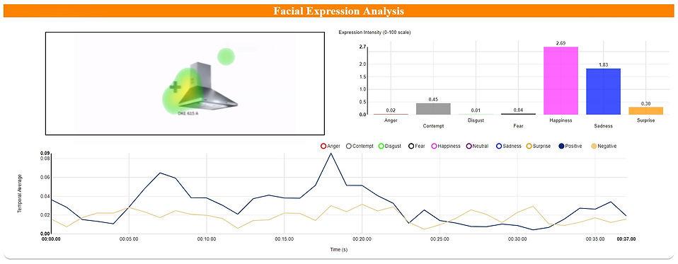 Emotion Research.jpg