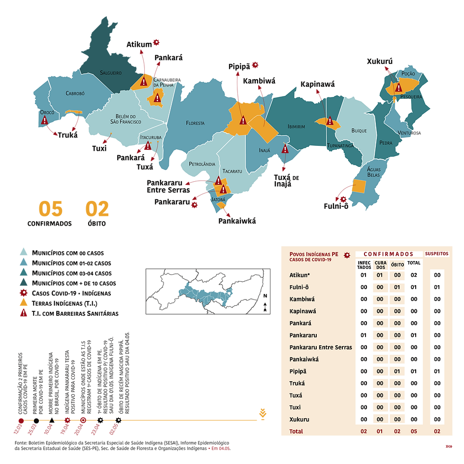 boletin 02 Mapa-Indigenas.ContraCovid_Pr
