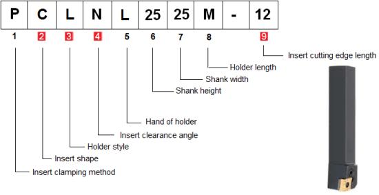 70 Turning Holders Iso Nomenclature Cadem Cnc