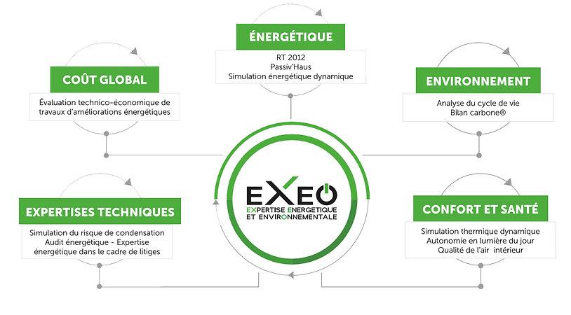 Expertises EXEO.jpg