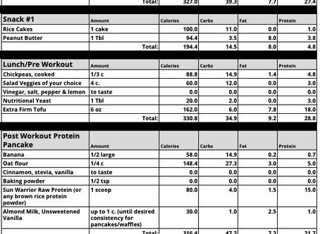 Vegan Strong Meal Plan 4