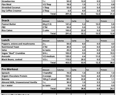 Vegan Strong Meal Plan 3