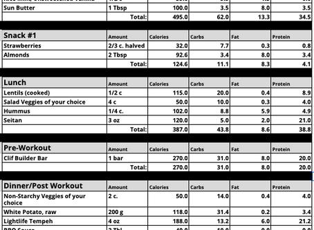 Vegan Strong Meal Plan 5
