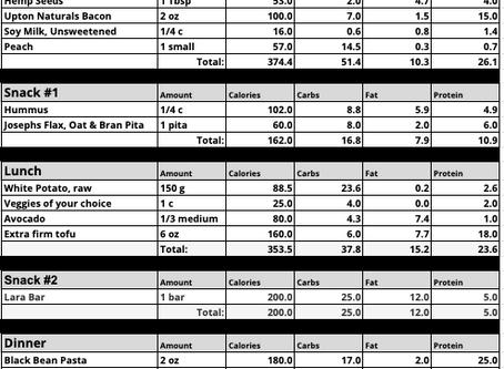 Vegan Strong Meal Plan 6
