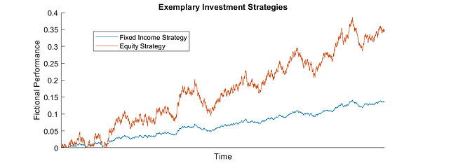 investmentStrategies2.png