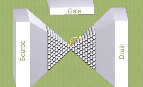 Схематическое изображение работы транзистора