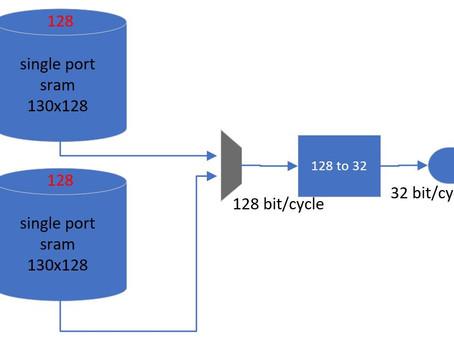 [IC設計] 詳解 Ping-pong Buffer 機制原理,使用雙緩衝來改善電路 Throughput