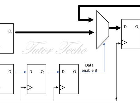 [IC設計] 使用 Mux synchronizer (Qualifier)解決 bus 跨 clock domain crossing(CDC)的問題