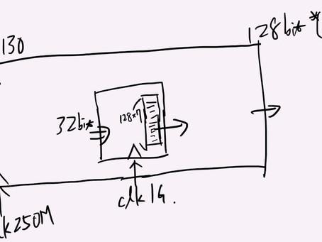 [IC design] IC設計面試進階考題
