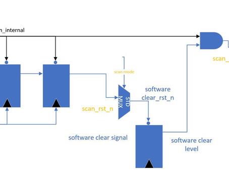 [IC設計] 何謂同步reset和非同步reset,使用Asynchronous reset整合global reset、scan reset以及software reset