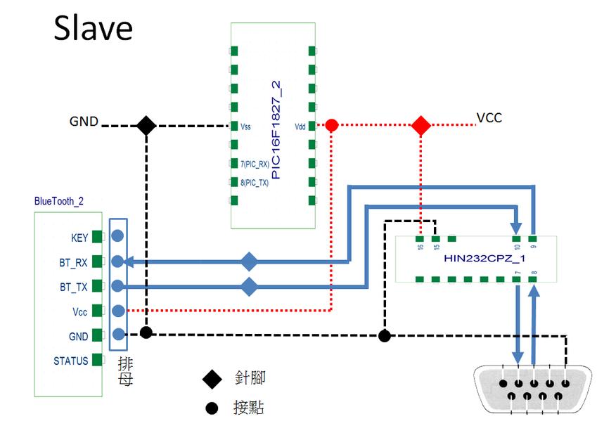 Slave模組架構圖.png