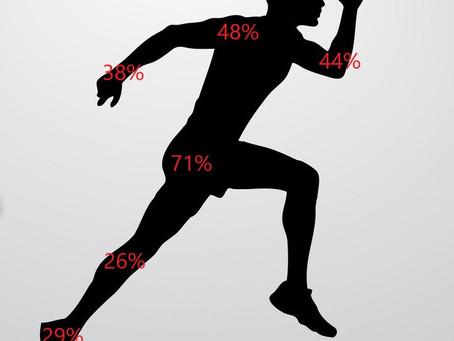 כאבים בגפיים שמקורם בעמוד השדרה, כיצד ניתן לבצע את האבחנה ?