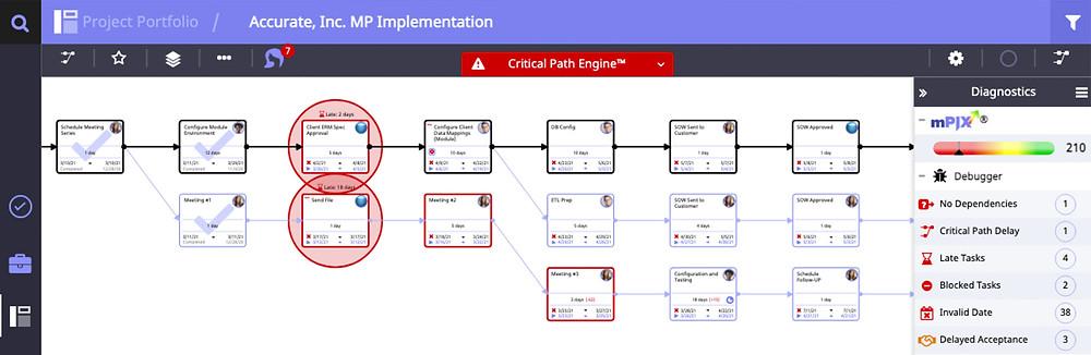 Moovila's Critical Path Engine