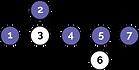 Critical Path Method Network Diagram