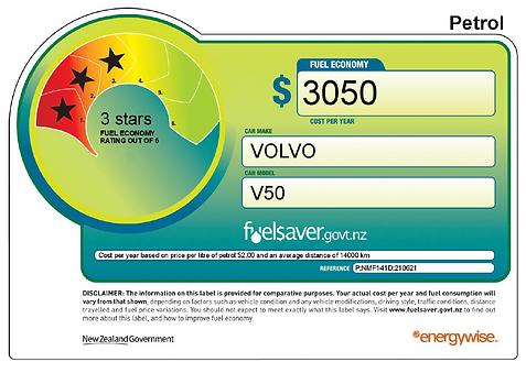 Volvo V50 Fuel Rating