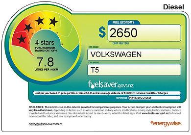 VW T5 Fuel Rating