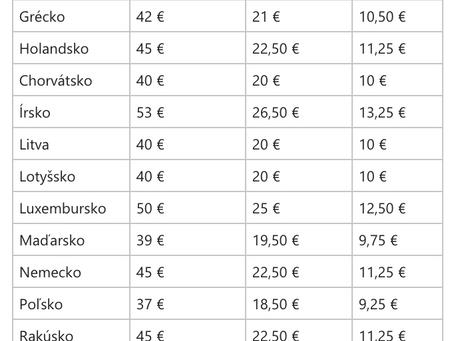 SK: Ako sa počítajú diety na Slovensku