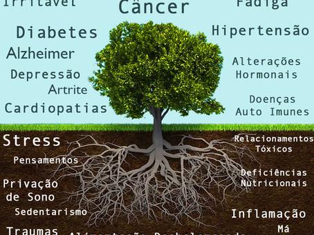 O que é Medicina Funcional?