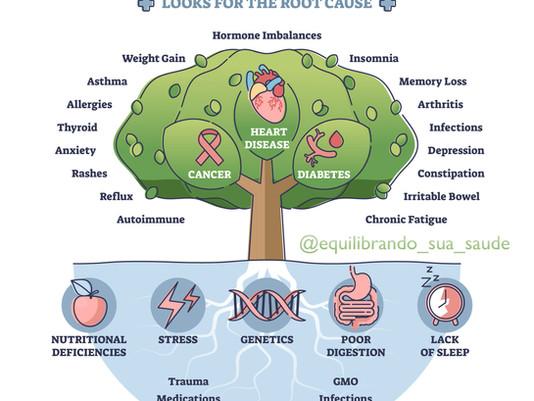 Inflamação Crônica - Inimiga Silenciosa
