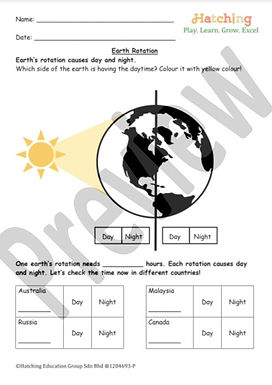 Time Concept - Earth Rotation
