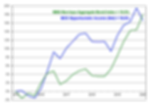 OPI Website Chart_2020_Q2.png