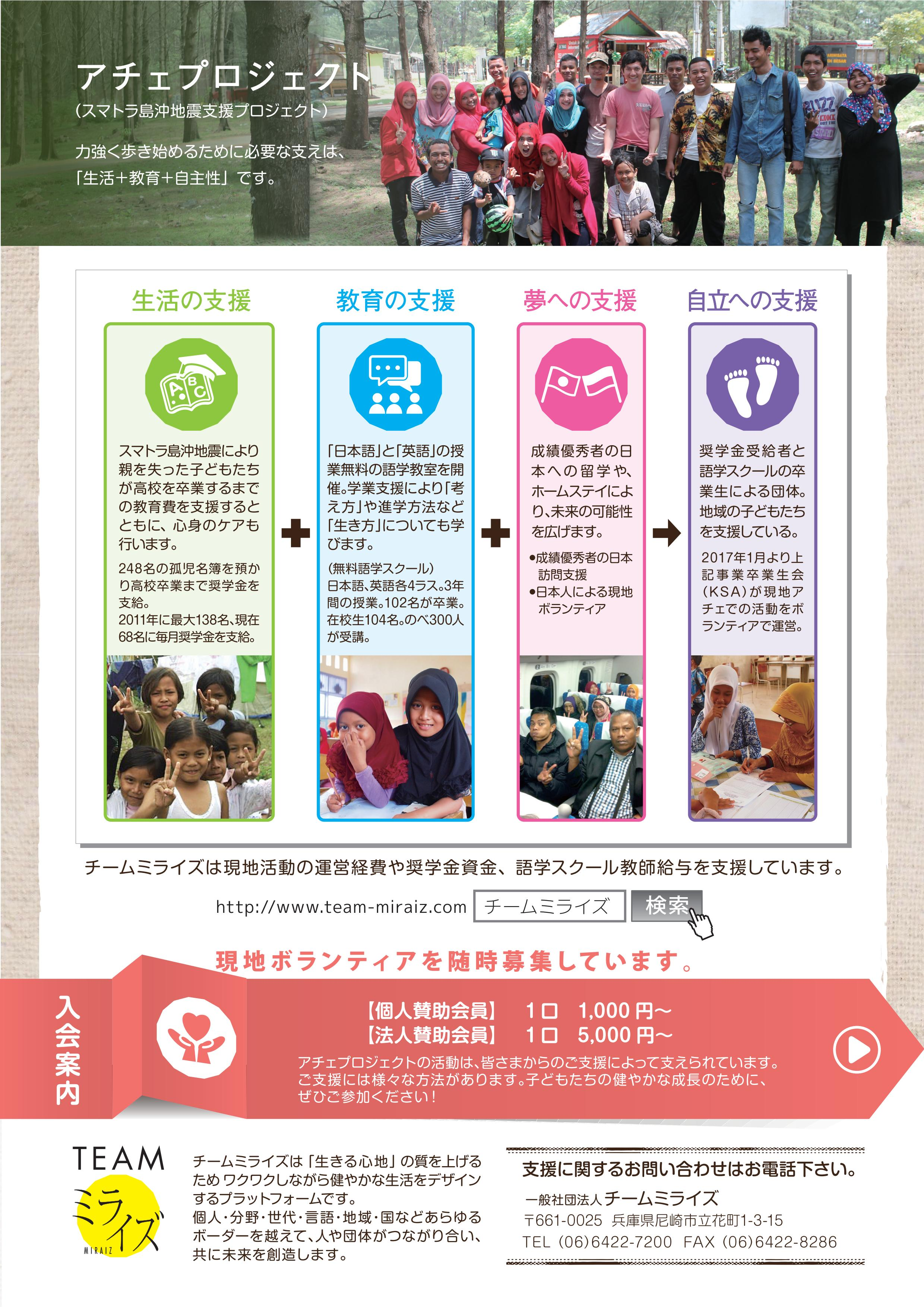 アチェプロジェクト (6)