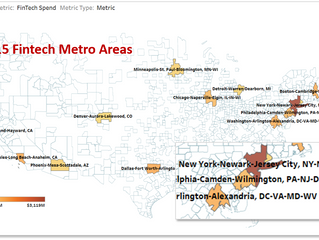 How Big is the Fintech Addressable Market?