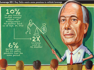 Ray Dalio – Great Investor and Early Adopter