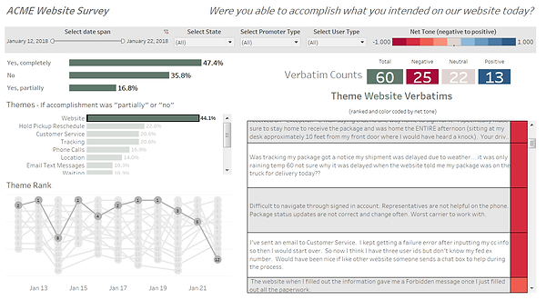 Website Survey Dashboard Analytics