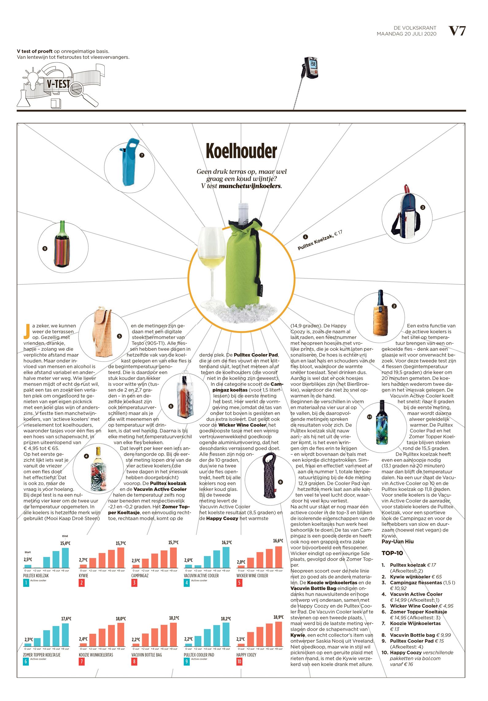 Volkskrant - July 2020 - pg