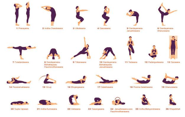 Bikram Yoga | Stoffwechsel Blog by Lisa Buchegger I Mode, Sport ...