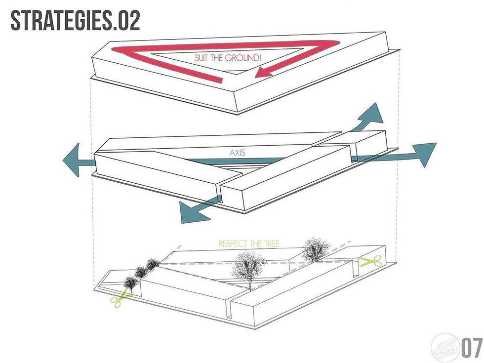 Estrategias 02